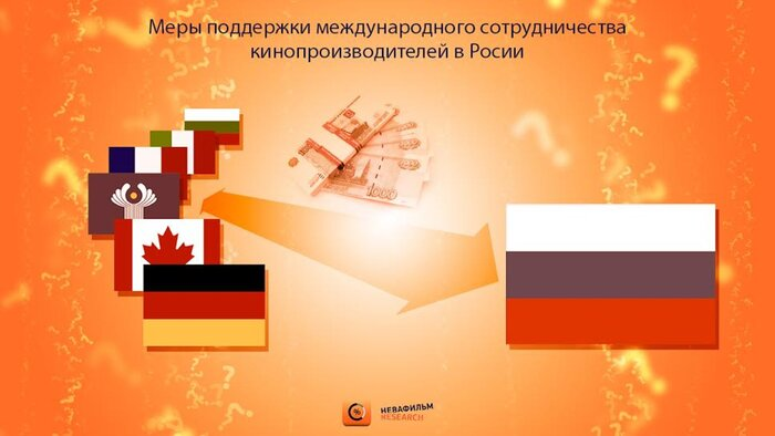 Копродукция: Меры поддержки международного сотрудничества. Взгляд Невафильм Research