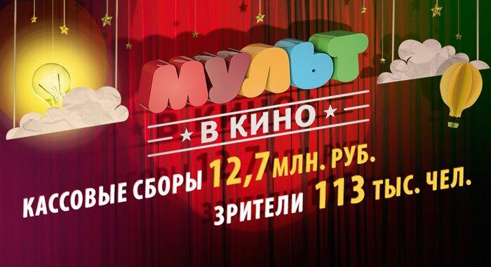 «МУЛЬТ в кино» посмотрели свыше 100 тысяч российских семей