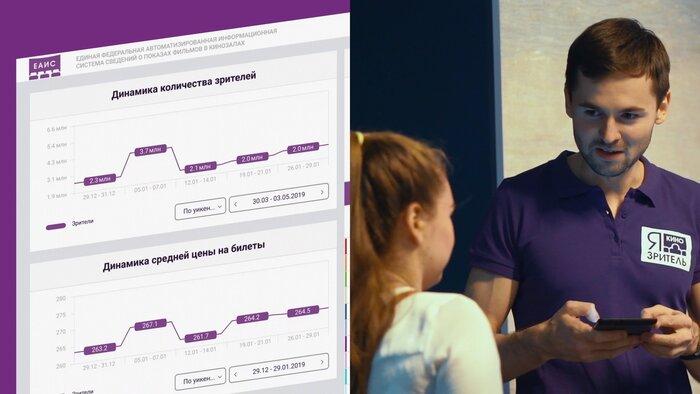 Фонд кино запустил приложение «Кинозритель»